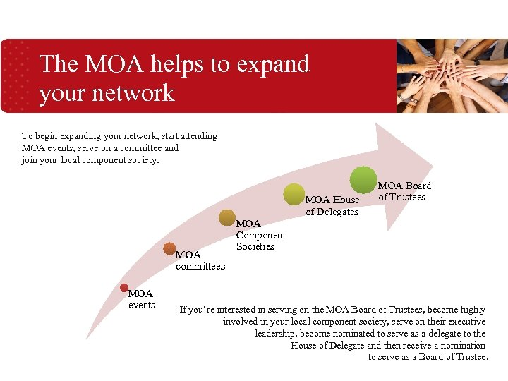 The MOA helps to expand your network To begin expanding your network, start attending