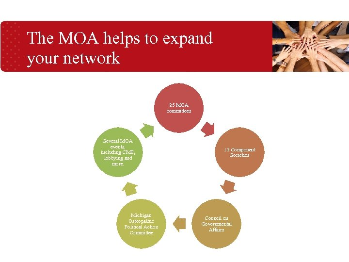 The MOA helps to expand your network 25 MOA committees Several MOA events, including
