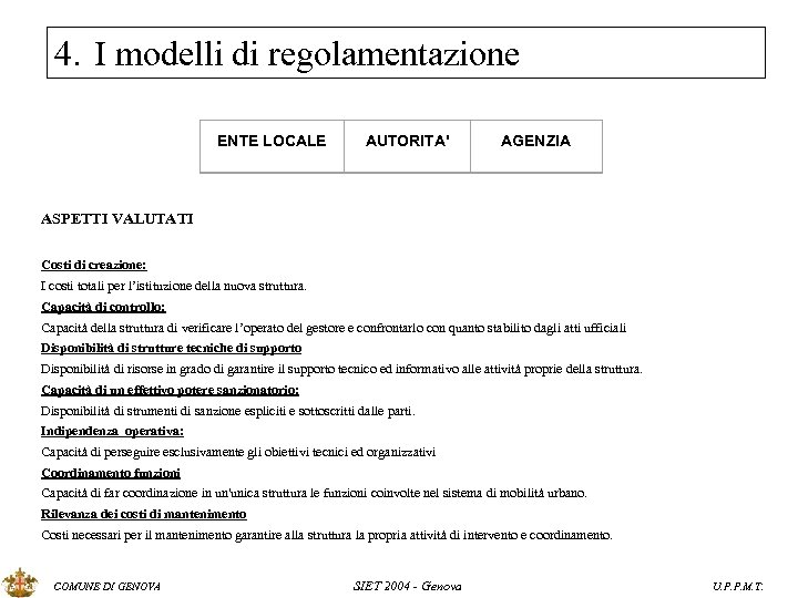 4. I modelli di regolamentazione ENTE LOCALE AUTORITA' AGENZIA ASPETTI VALUTATI Costi di creazione: