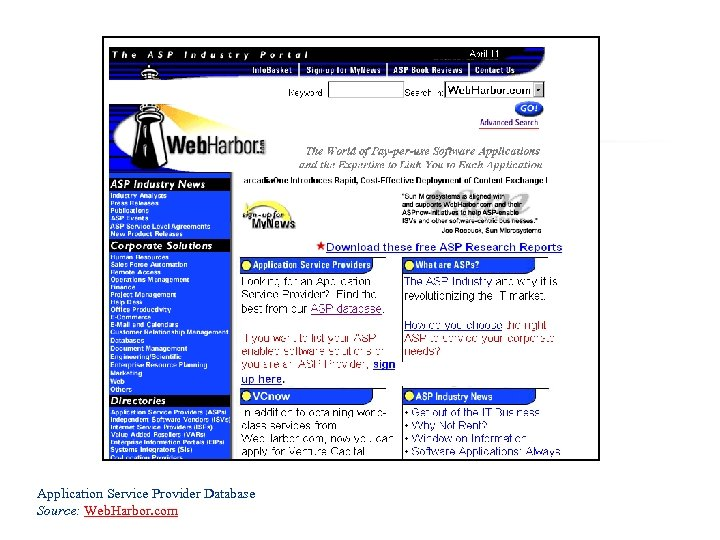 Application Service Provider Database Source: Web. Harbor. com