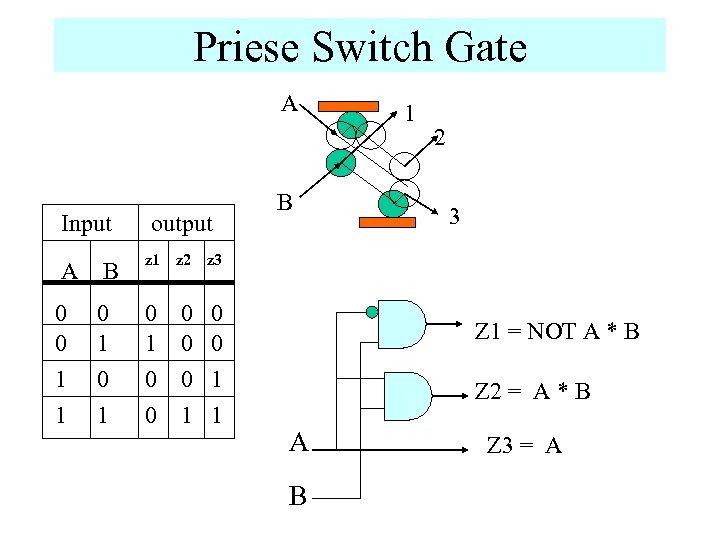 Priese Switch Gate A Input A B 0 0 1 1 0 1 output