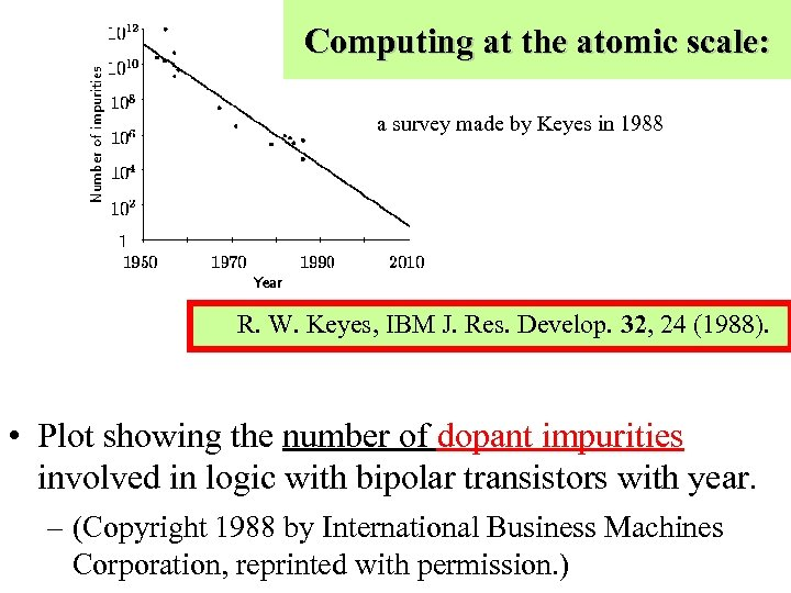 Computing at the atomic scale: a survey made by Keyes in 1988 R. W.