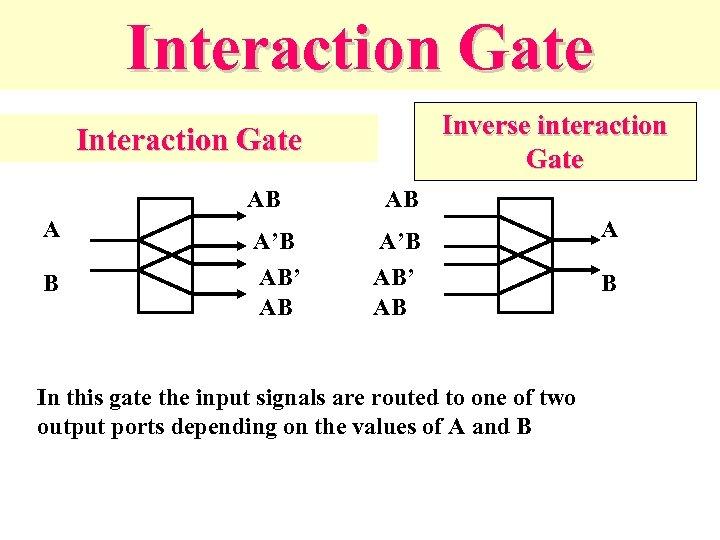 Interaction Gate Inverse interaction Gate Interaction Gate AB A B A'B AB' AB AB