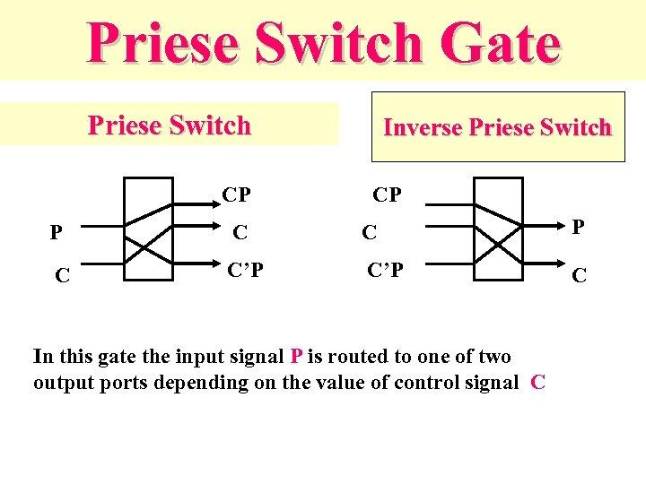 Priese Switch Gate Priese Switch CP Inverse Priese Switch CP P C C'P C
