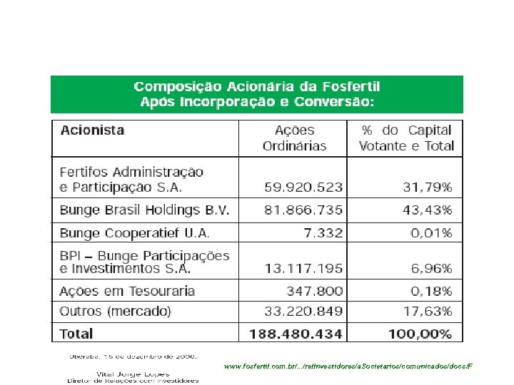 www. fosfertil. com. br/. . . /rel. Investidores/a. Societarios/comunicados/docs/F