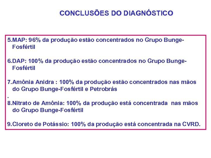 CONCLUSÕES DO DIAGNÓSTICO 5. MAP: 96% da produção estão concentrados no Grupo Bunge Fosfértil