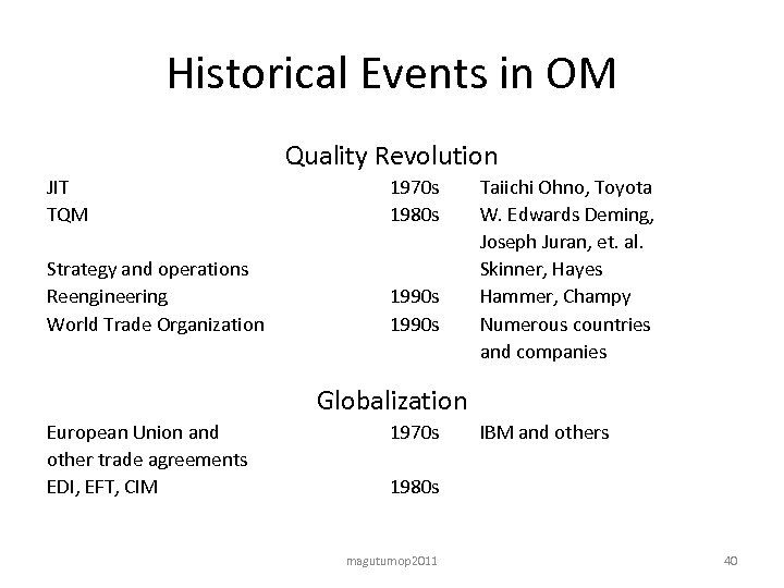 Historical Events in OM Quality Revolution JIT TQM 1970 s 1980 s Strategy and