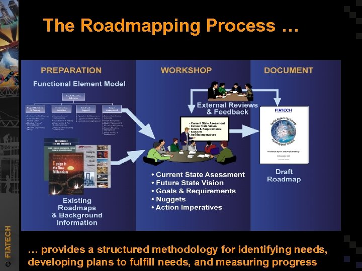 The Roadmapping Process … … provides a structured methodology for identifying needs, developing plans