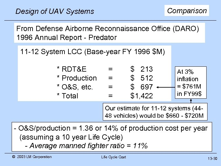 Comparison Design of UAV Systems From Defense Airborne Reconnaissance Office (DARO) 1996 Annual Report