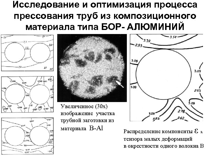 Исследование и оптимизация процесса прессования труб из композиционного материала типа БОР- АЛЮМИНИЙ Увеличенное (30