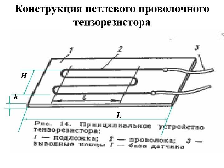 Конструкция петлевого проволочного тензорезистора H h L