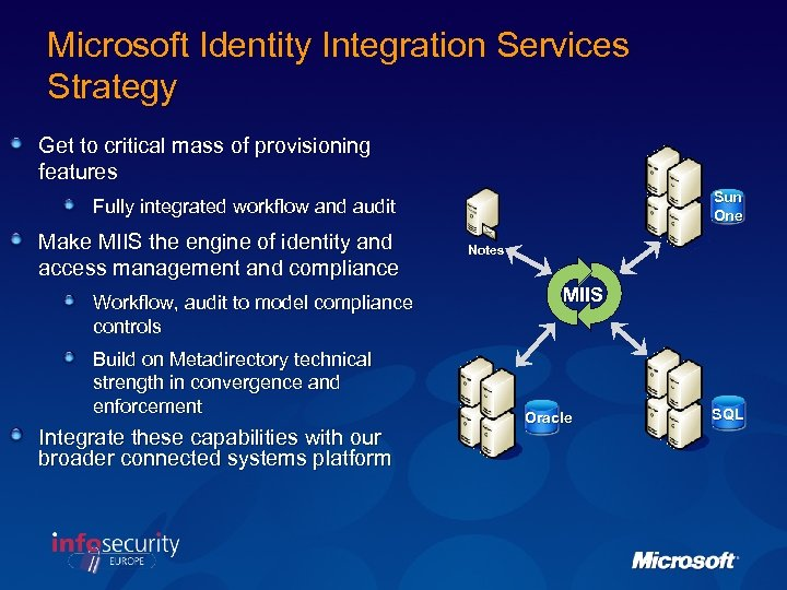 Microsoft Identity Integration Services Strategy Get to critical mass of provisioning features Sun One