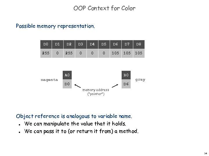 OOP Context for Color Possible memory representation. D 0 D 1 D 2 D