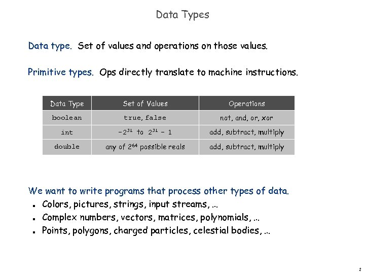 Data Types Data type. Set of values and operations on those values. Primitive types.