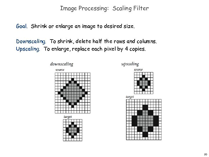 Image Processing: Scaling Filter Goal. Shrink or enlarge an image to desired size. Downscaling.