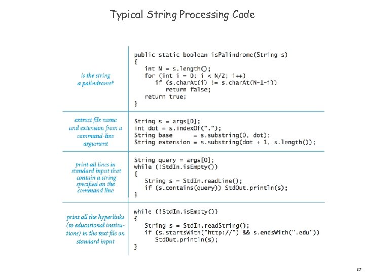 Typical String Processing Code 27