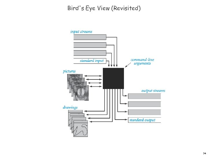 Bird's Eye View (Revisited) 34