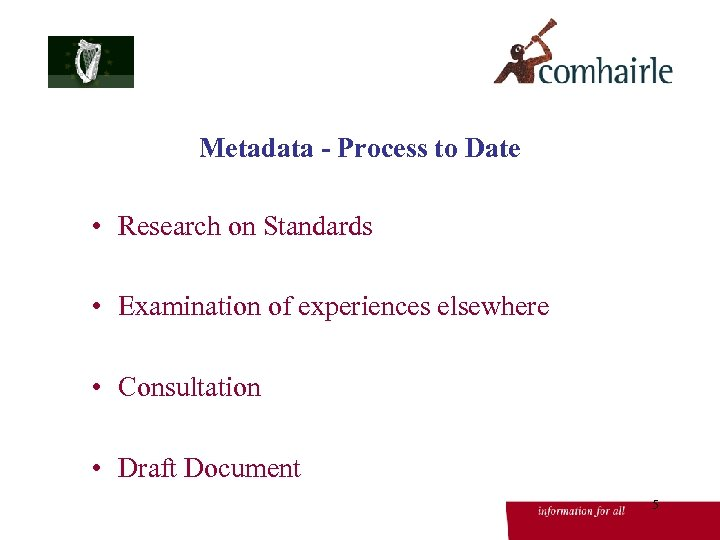 Metadata - Process to Date • Research on Standards • Examination of experiences elsewhere