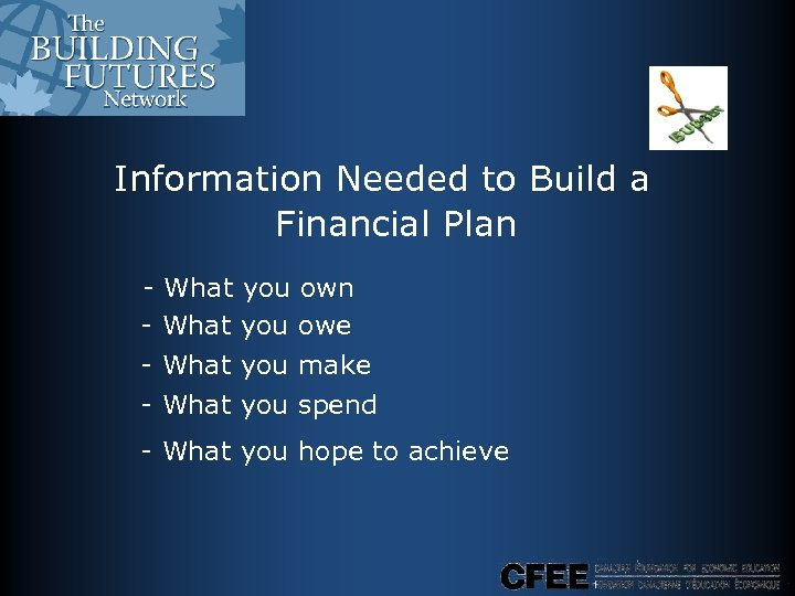 Information Needed to Build a Financial Plan - What you owe - What you