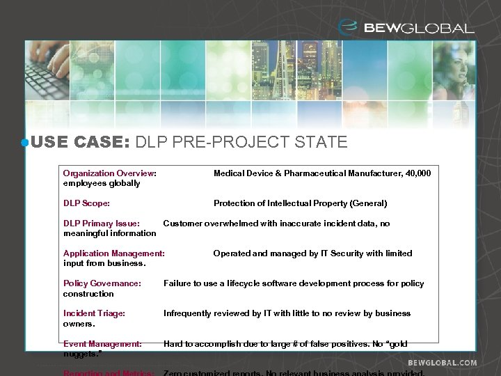 USE CASE: DLP PRE-PROJECT STATE Organization Overview: employees globally Medical Device & Pharmaceutical Manufacturer,