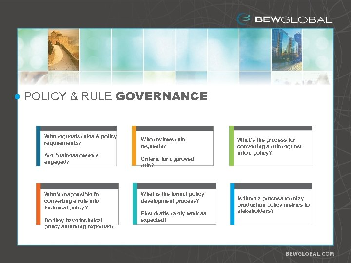 POLICY & RULE GOVERNANCE Who requests rules & policy requirements? Are business owners engaged?