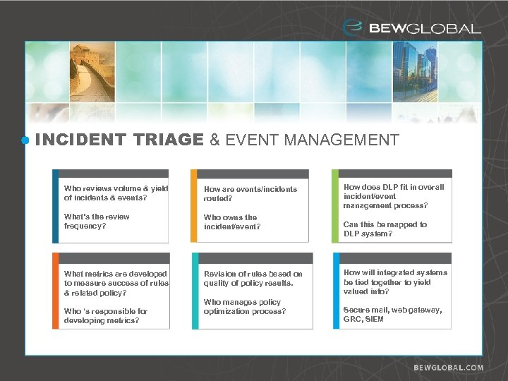 INCIDENT TRIAGE & EVENT MANAGEMENT Who reviews volume & yield of incidents & events?