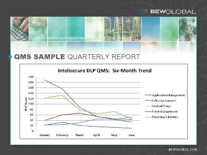 QMS SAMPLE QUARTERLY REPORT