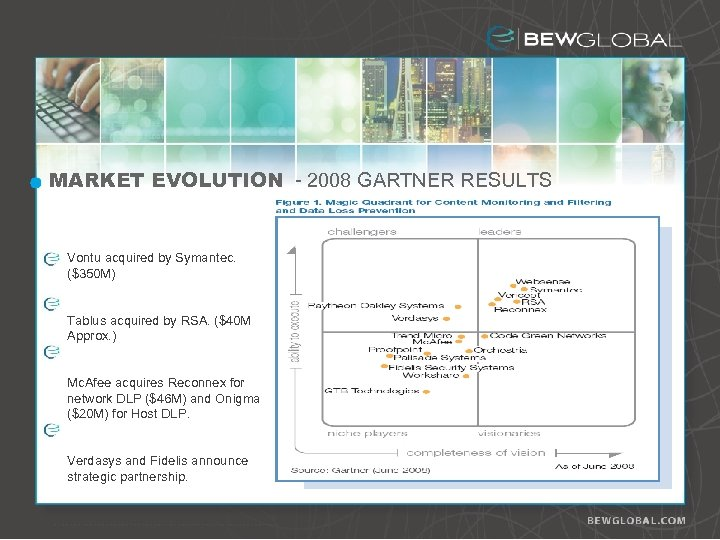 MARKET EVOLUTION - 2008 GARTNER RESULTS Vontu acquired by Symantec. ($350 M) Tablus acquired