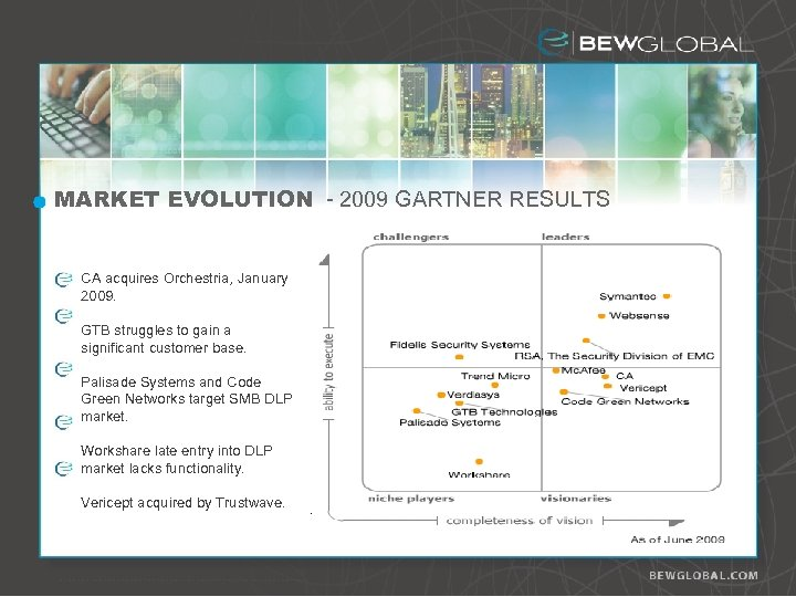 MARKET EVOLUTION - 2009 GARTNER RESULTS CA acquires Orchestria, January 2009. GTB struggles to