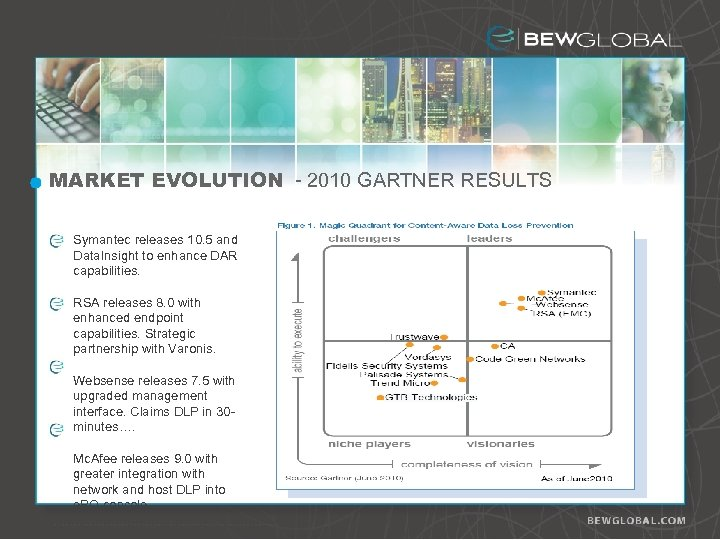MARKET EVOLUTION - 2010 GARTNER RESULTS Symantec releases 10. 5 and Data. Insight to