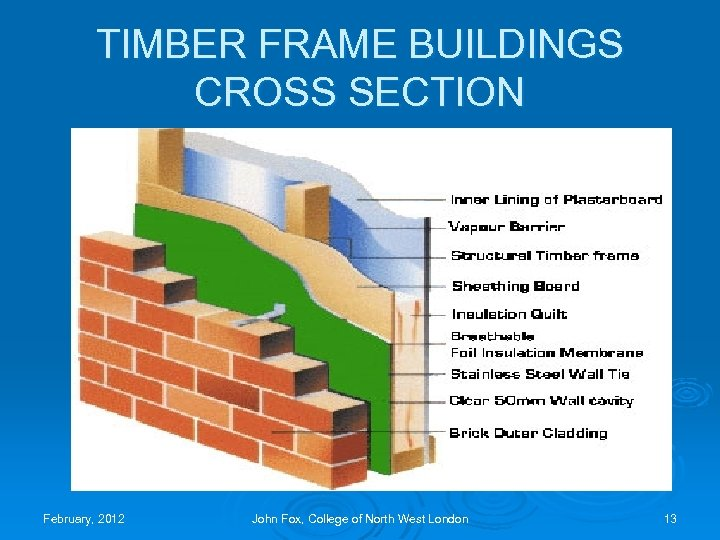 TIMBER FRAME BUILDINGS CROSS SECTION February, 2012 John Fox, College of North West London