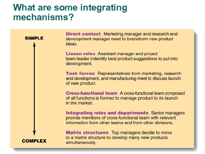 What are some integrating mechanisms?