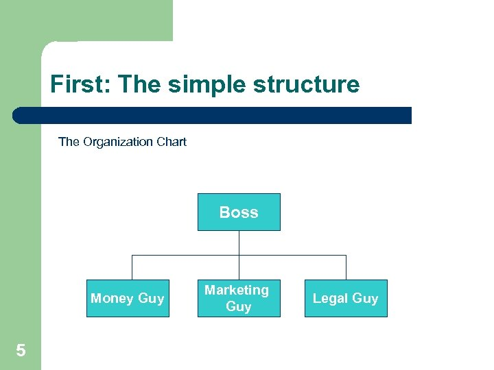 First: The simple structure The Organization Chart Boss Money Guy 5 Marketing Guy Legal