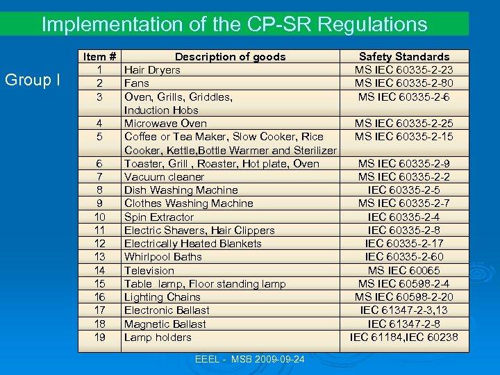 Implementation of the CP-SR Regulations Group I Item # Description of goods 1 Hair