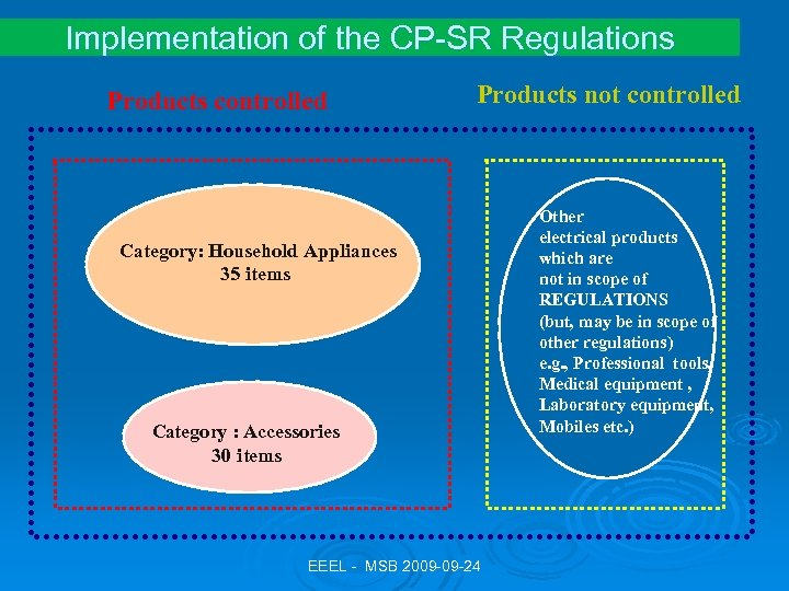 Implementation of the CP-SR Regulations Products controlled Products not controlled Category: Household Appliances 35