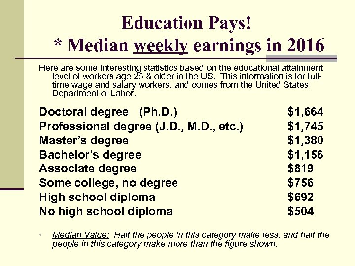 Education Pays! * Median weekly earnings in 2016 Here are some interesting statistics based