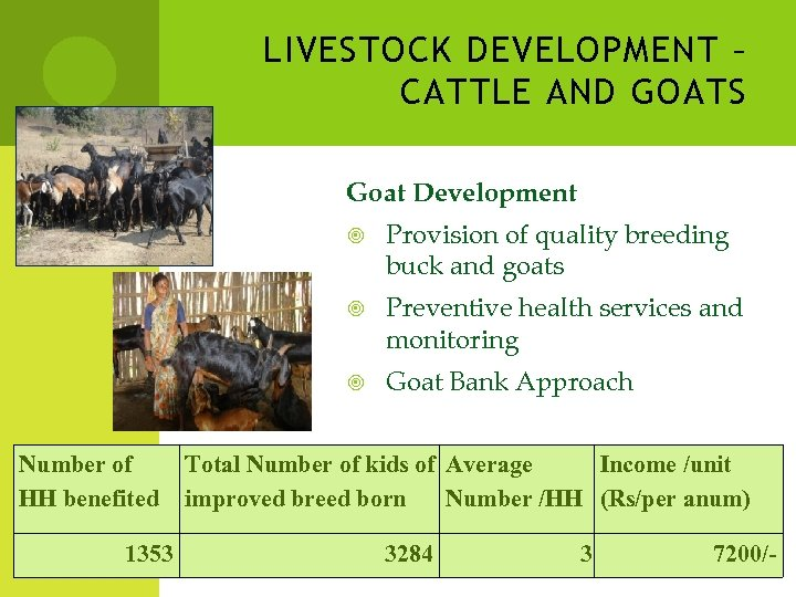 LIVESTOCK DEVELOPMENT – CATTLE AND GOATS Goat Development 1353 Preventive health services and monitoring