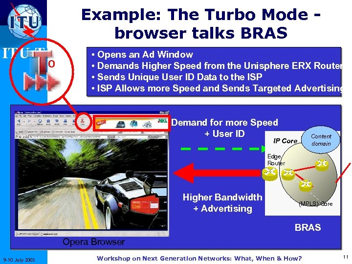 Example: The Turbo Mode browser talks BRAS ITU-T o • Opens an Ad Window