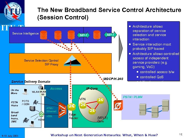The New Broadband Service Control Architecture (Session Control) other Voice e. g. Vo. D