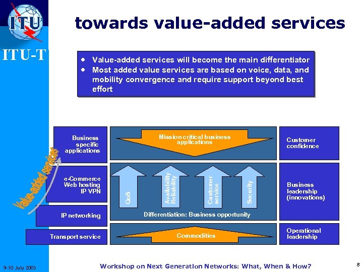 towards value-added services ITU-T · Value-added services will become the main differentiator · Most