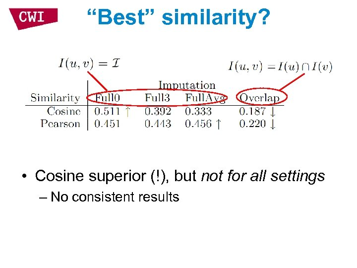 """""""Best"""" similarity? • Cosine superior (!), but not for all settings – No consistent"""