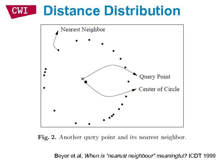 "Distance Distribution Beyer et al. When is ""nearest neighbour"" meaningful? ICDT 1999"