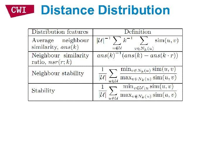Distance Distribution