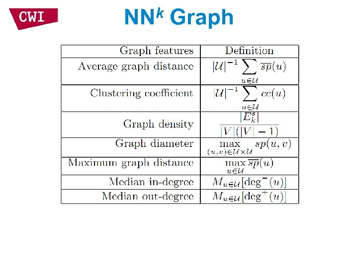 NNk Graph