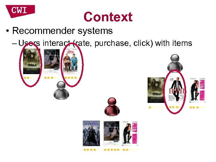 Context • Recommender systems – Users interact (rate, purchase, click) with items