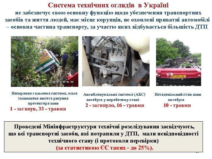 Система технічних оглядів в Україні не забезпечує свою основну функцію щодо убезпечення транспортних засобів