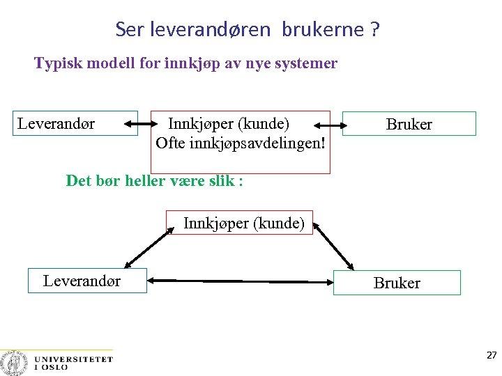 Ser leverandøren brukerne ? Typisk modell for innkjøp av nye systemer Leverandør Innkjøper (kunde)