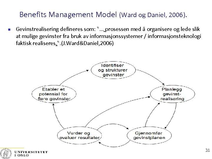 Benefits Management Model (Ward og Daniel, 2006). Gevinstrealisering defineres som: