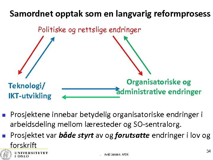 Samordnet opptak som en langvarig reformprosess Politiske og rettslige endringer Organisatoriske og administrative endringer
