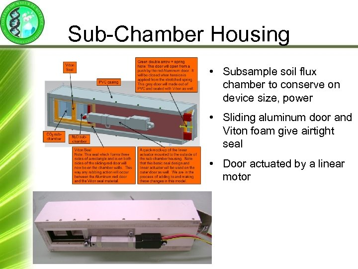 Sub-Chamber Housing • Subsample soil flux chamber to conserve on device size, power •